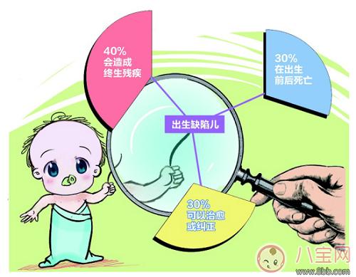中国每年有近90万新生缺陷儿 如何预防出生缺陷儿