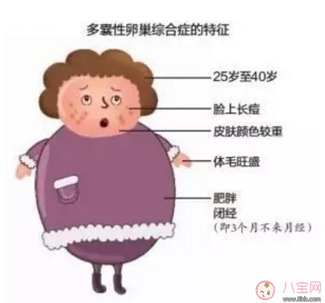 备孕前体重超标怎么办?准备怀孕前需要减肥吗?