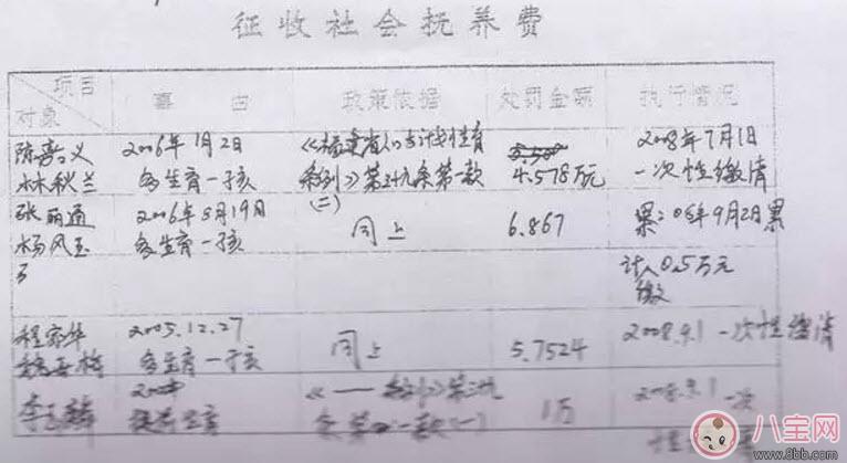 昆凌三胎计划生育罚款 超生三胎罚款吗(超生三胎罚款标准2017)