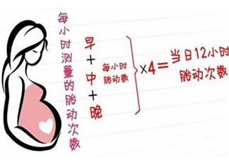 孕晚期胎动频繁正常吗 孕晚期胎动时间