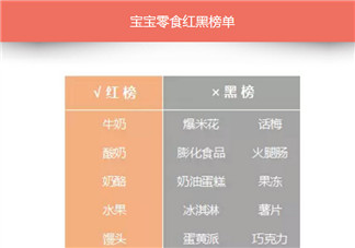 宝宝<font color='red'>零食</font>推荐 宝宝<font color='red'>零食</font>科学搭配(<font color='red'>零食</font>红黑榜单)